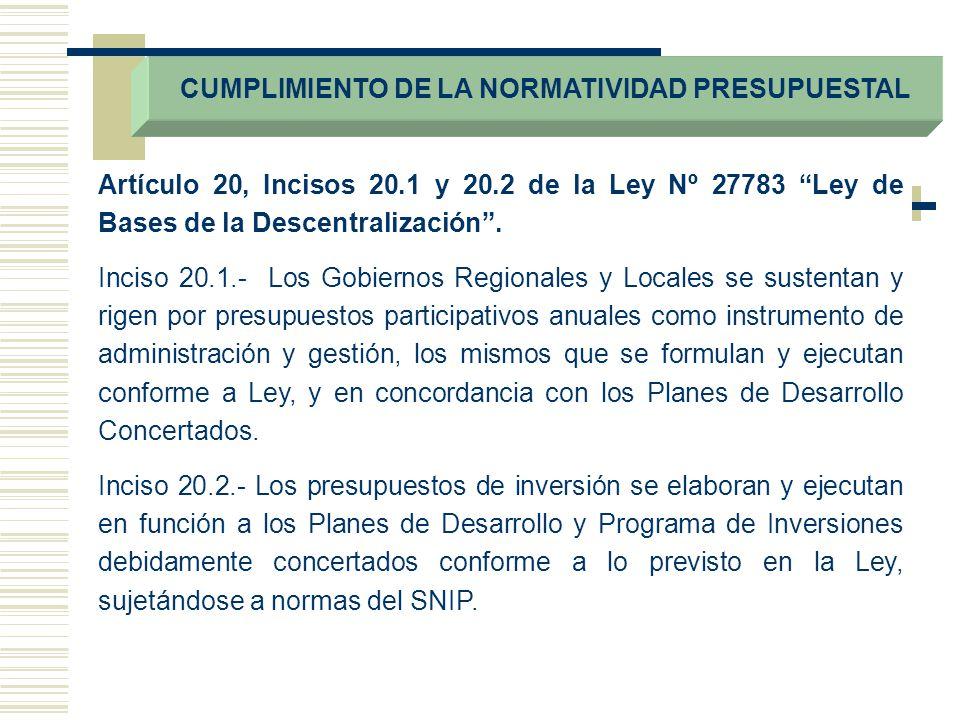 CUMPLIMIENTO DE LA NORMATIVIDAD PRESUPUESTAL