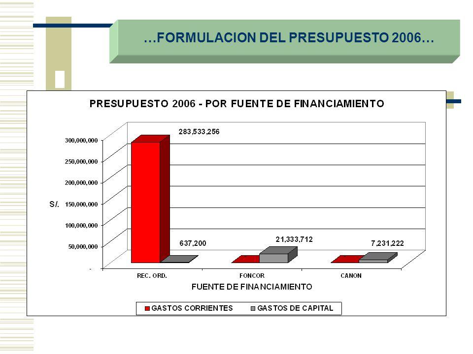 …FORMULACION DEL PRESUPUESTO 2006…