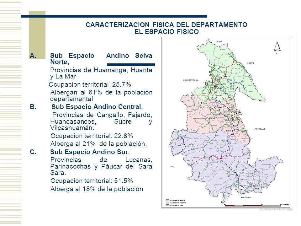 CARACTERIZACION FISICA DEL DEPARTAMENTO EL ESPACIO FISICO