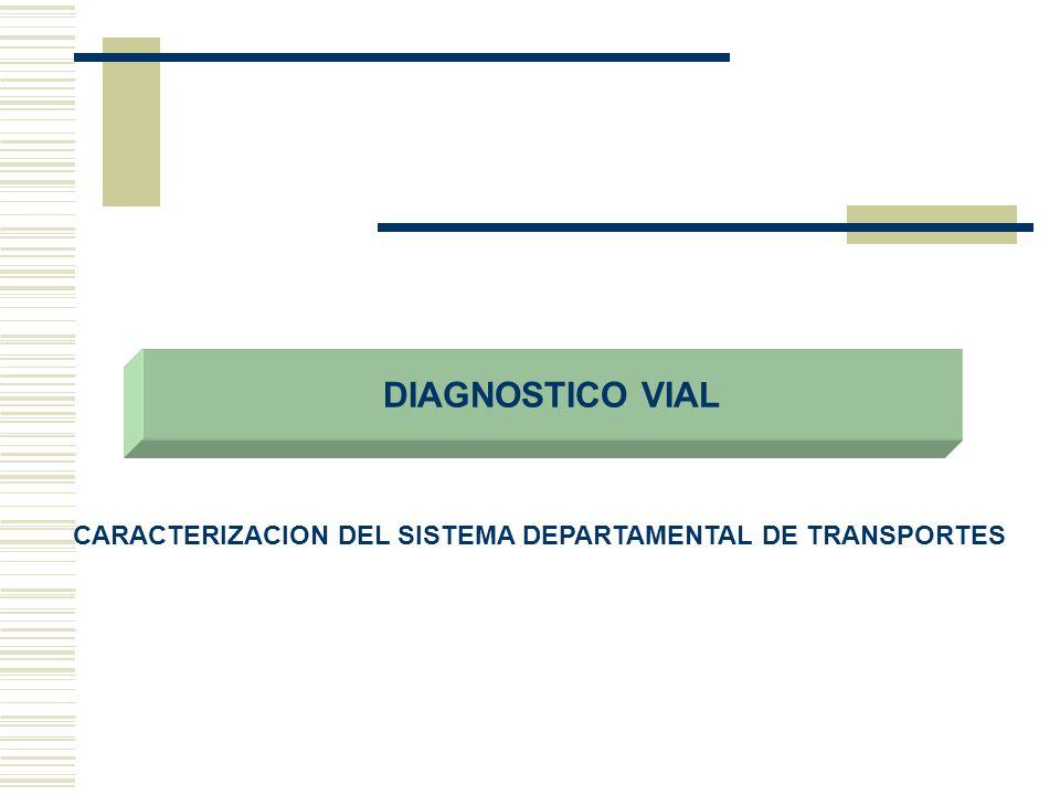 DIAGNOSTICO VIAL CARACTERIZACION DEL SISTEMA DEPARTAMENTAL DE TRANSPORTES
