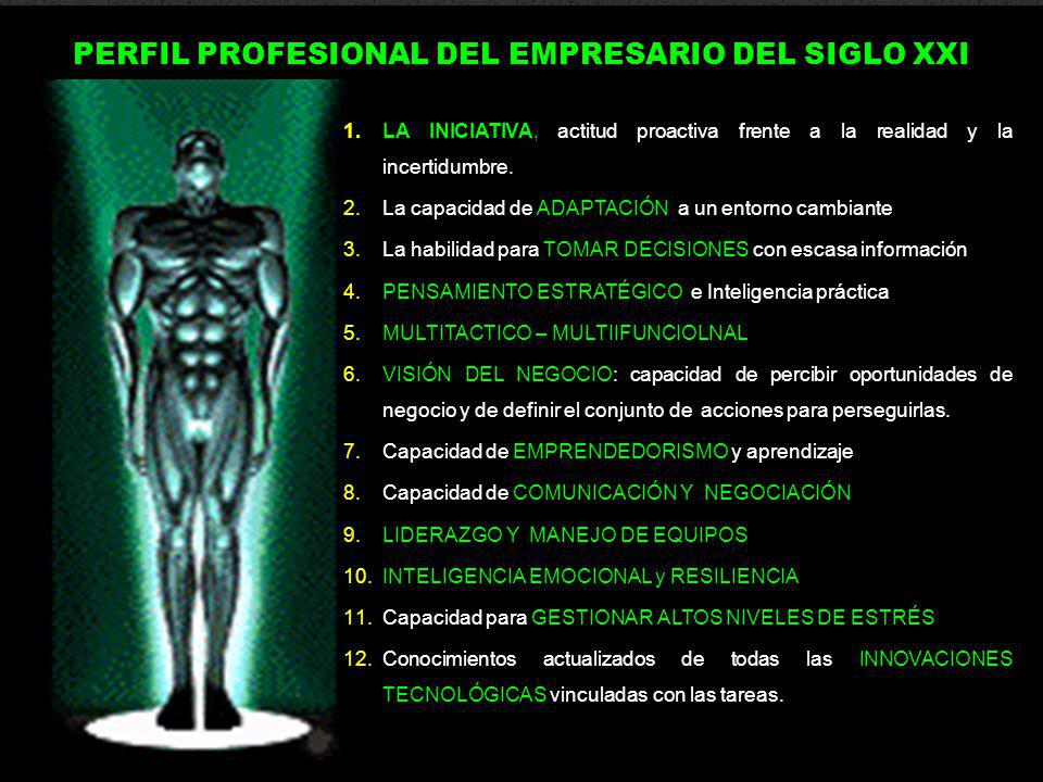 PERFIL PROFESIONAL DEL EMPRESARIO DEL SIGLO XXI