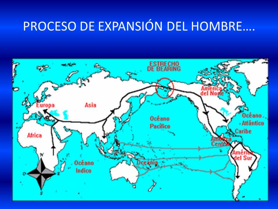 PROCESO DE EXPANSIÓN DEL HOMBRE….