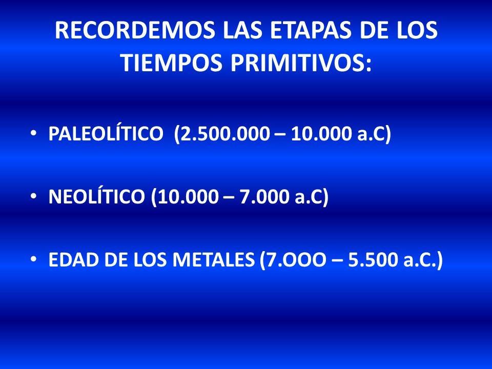 RECORDEMOS LAS ETAPAS DE LOS TIEMPOS PRIMITIVOS: