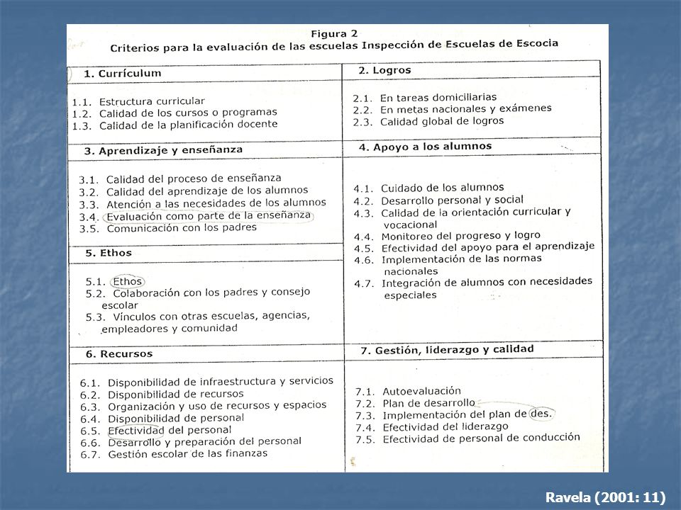 Ravela (2001: 11)