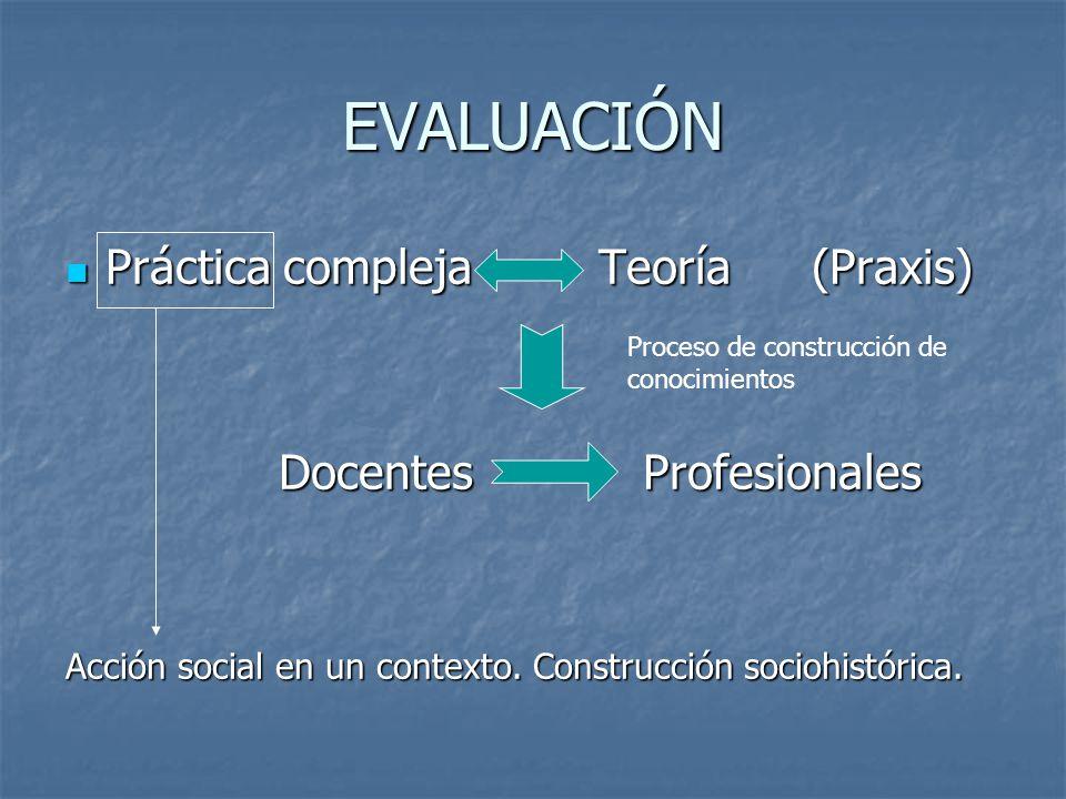 EVALUACIÓN Práctica compleja Teoría (Praxis) Docentes Profesionales