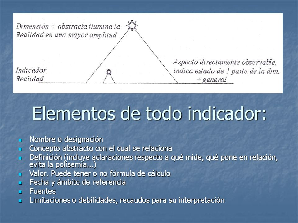 Elementos de todo indicador:
