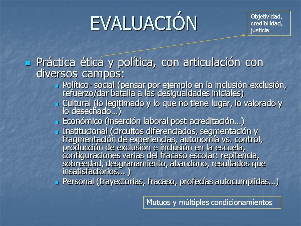 EVALUACIÓN Objetividad, credibilidad, justicia… Práctica ética y política, con articulación con diversos campos: