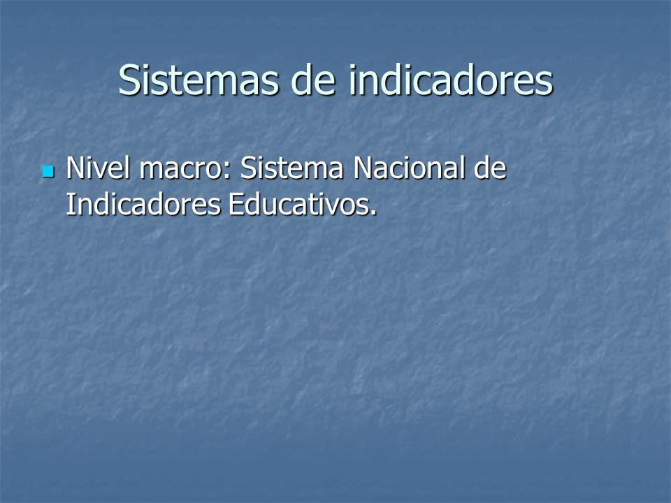 Sistemas de indicadores