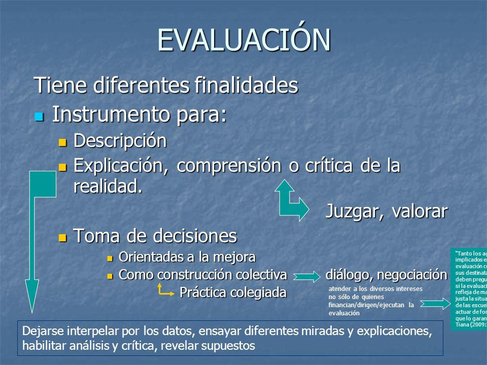 EVALUACIÓN Tiene diferentes finalidades Instrumento para: Descripción