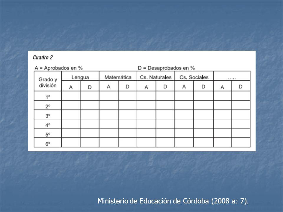 Ministerio de Educación de Córdoba (2008 a: 7).