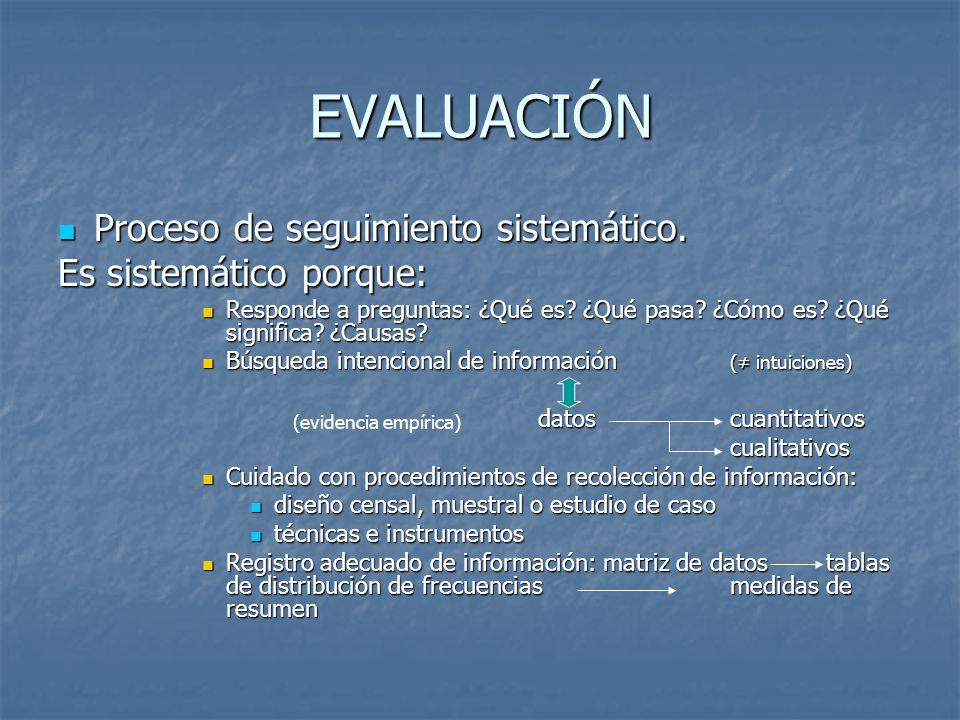 EVALUACIÓN Proceso de seguimiento sistemático. Es sistemático porque: