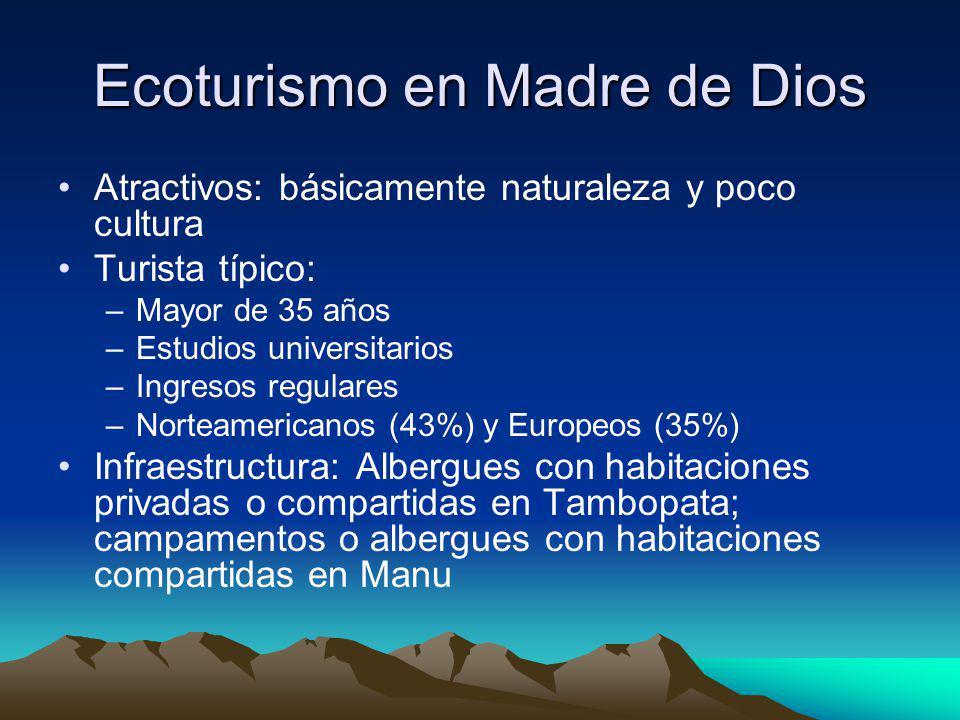Ecoturismo en Madre de Dios