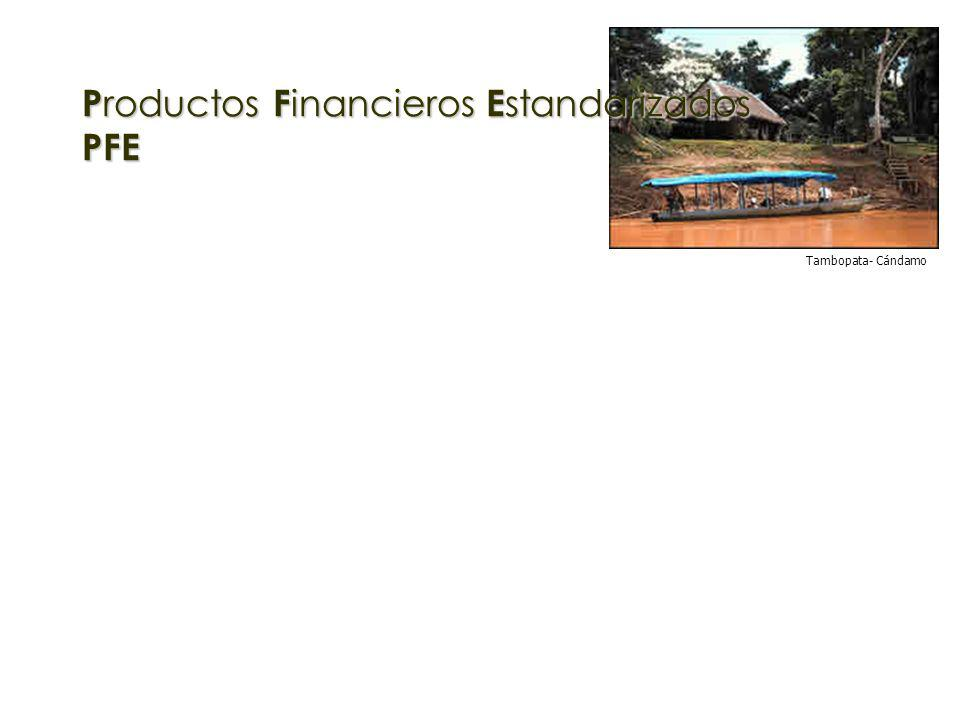 Productos Financieros Estandarizados PFE