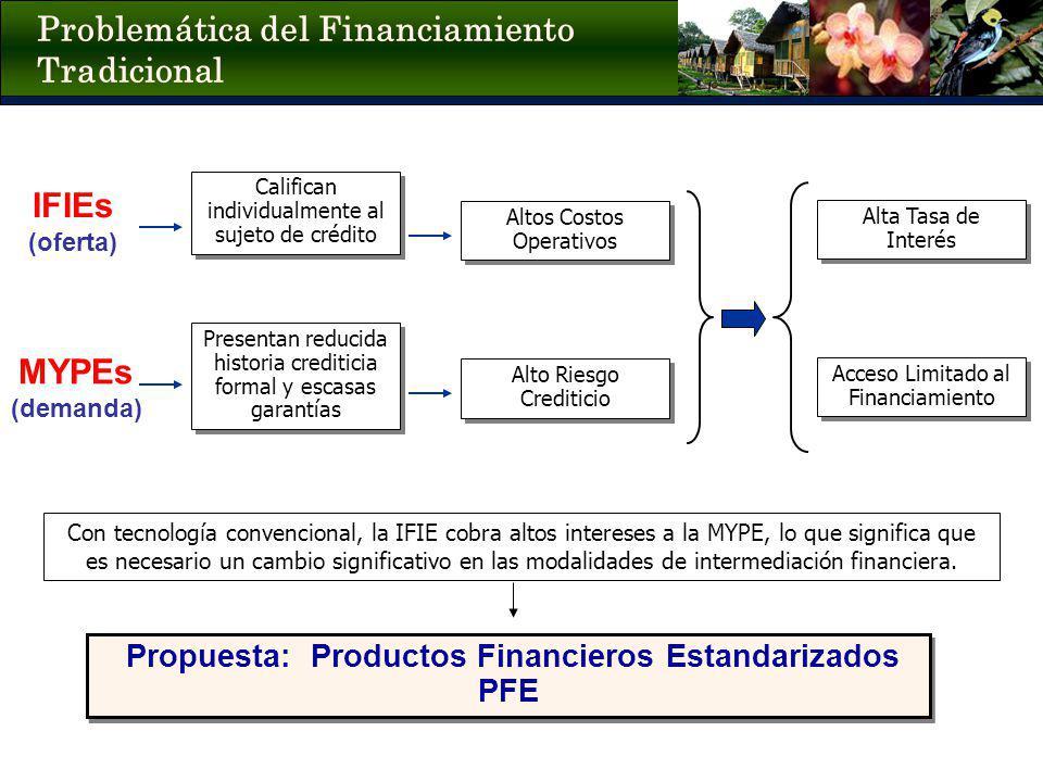 Problemática del Financiamiento Tradicional