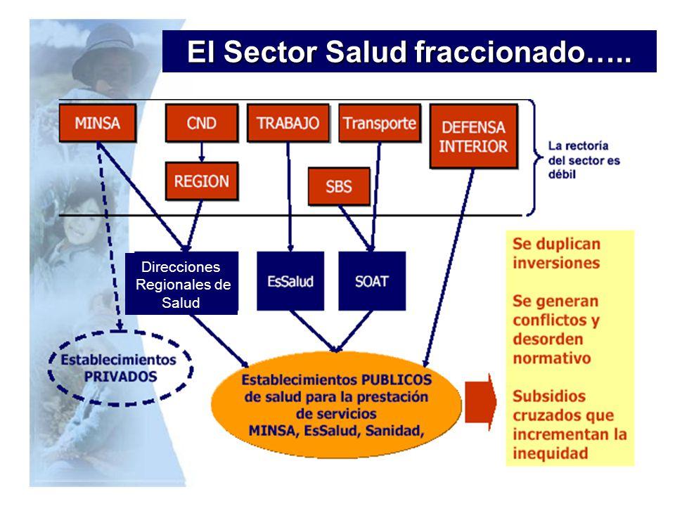 El Sector Salud fraccionado…..