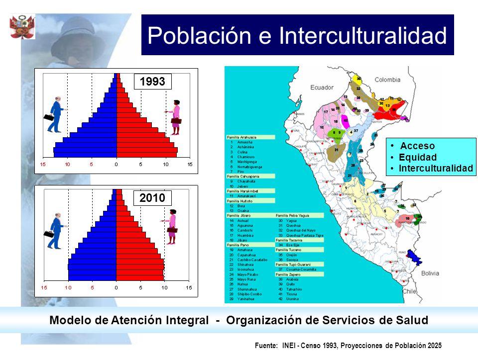 Población e Interculturalidad