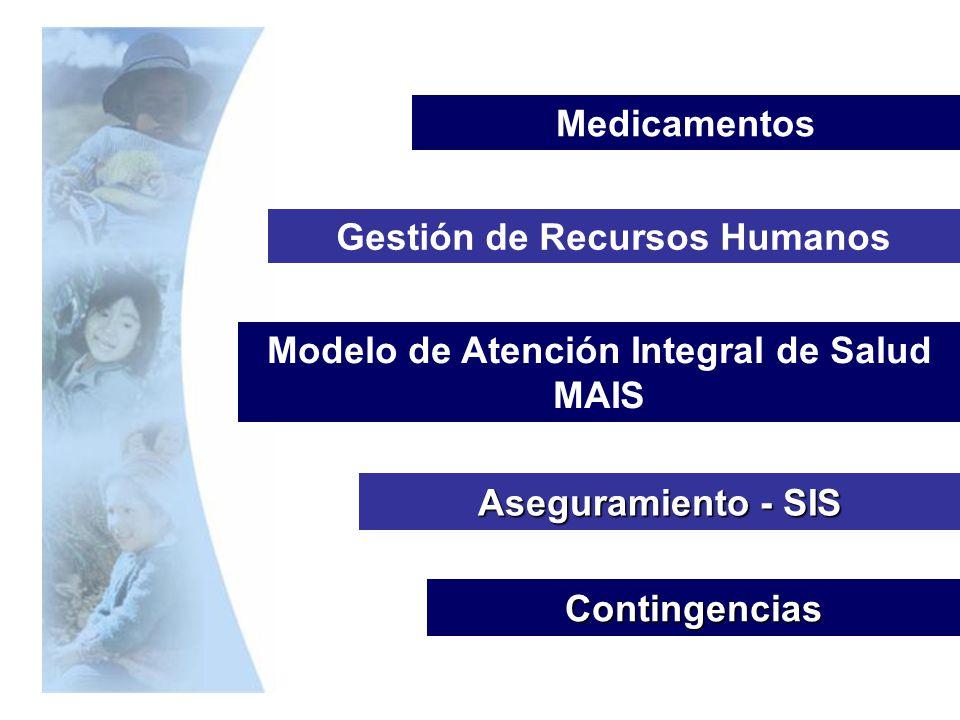 Gestión de Recursos Humanos Modelo de Atención Integral de Salud MAIS