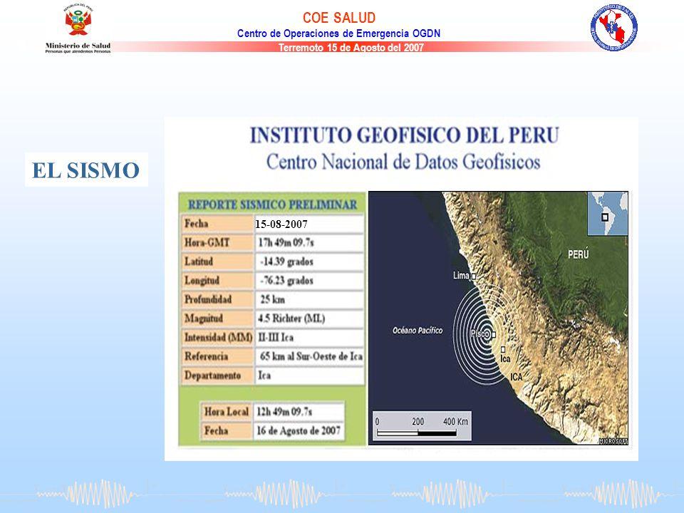 15-08-2007 EL SISMO