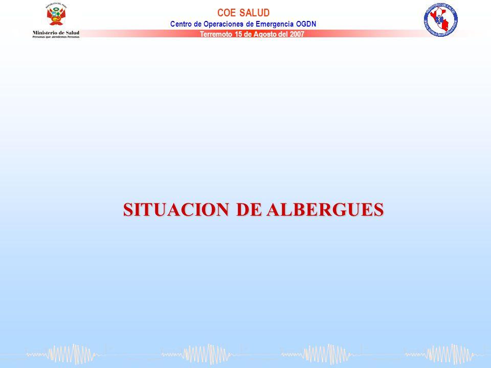 SITUACION DE ALBERGUES