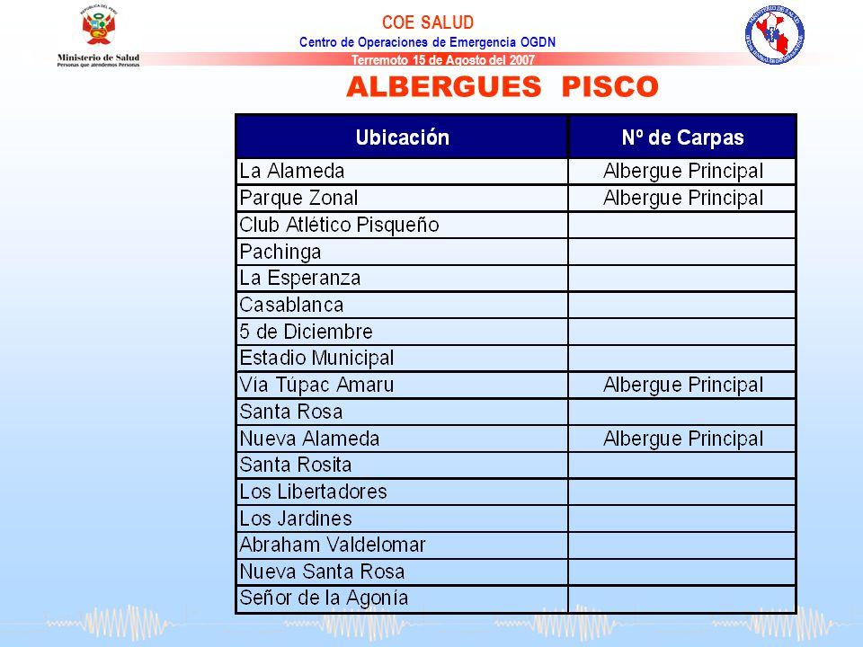 ALBERGUES PISCO