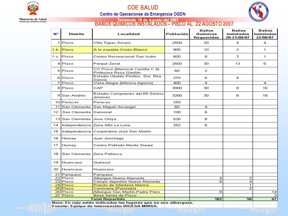 BAÑOS QUIMICOS INSTALADOS – PISCO AL 22 AGOSTO 2007