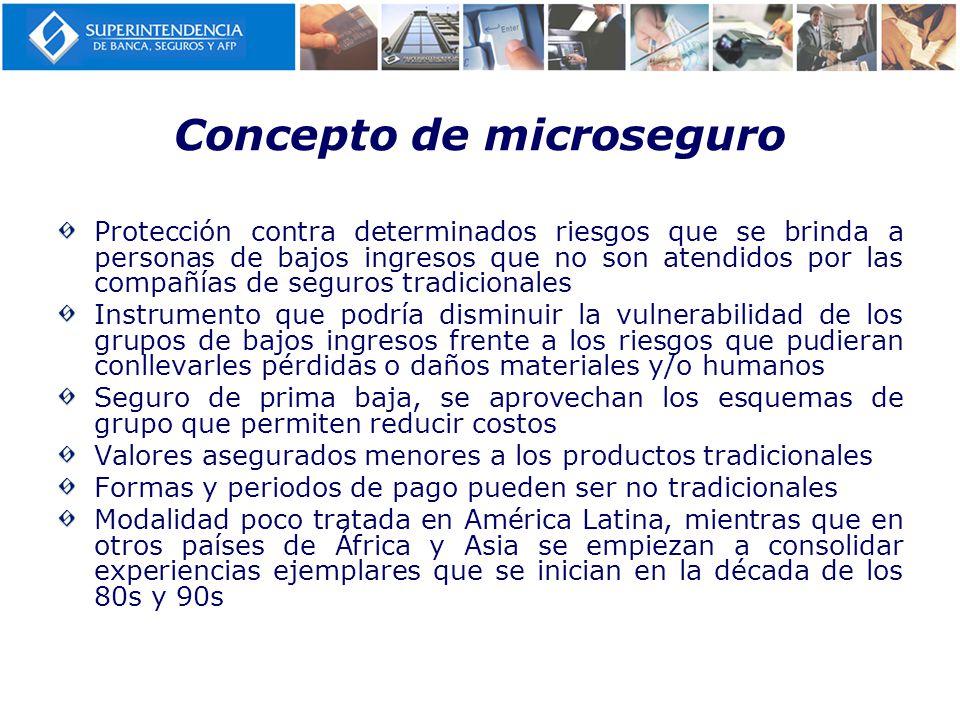 Concepto de microseguro