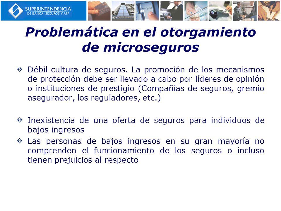 Problemática en el otorgamiento de microseguros