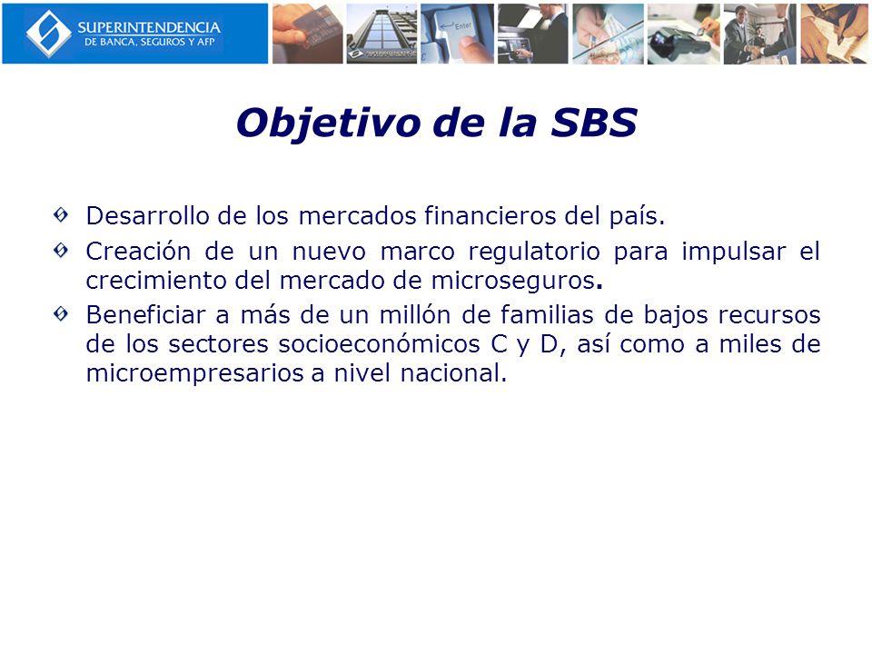 Objetivo de la SBS Desarrollo de los mercados financieros del país.