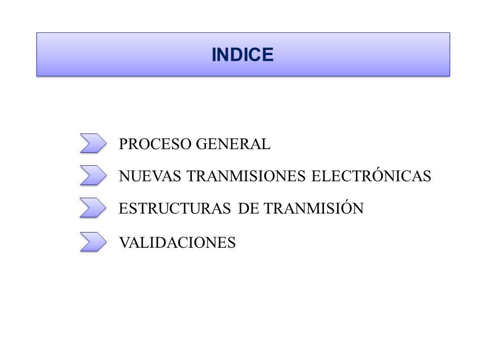 INDICE PROCESO GENERAL NUEVAS TRANMISIONES ELECTRÓNICAS