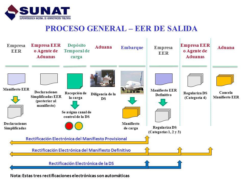 PROCESO GENERAL – EER DE SALIDA