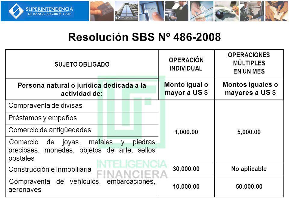 Resolución SBS Nº 486-2008 SUJETO OBLIGADO OPERACIÓN INDIVIDUAL