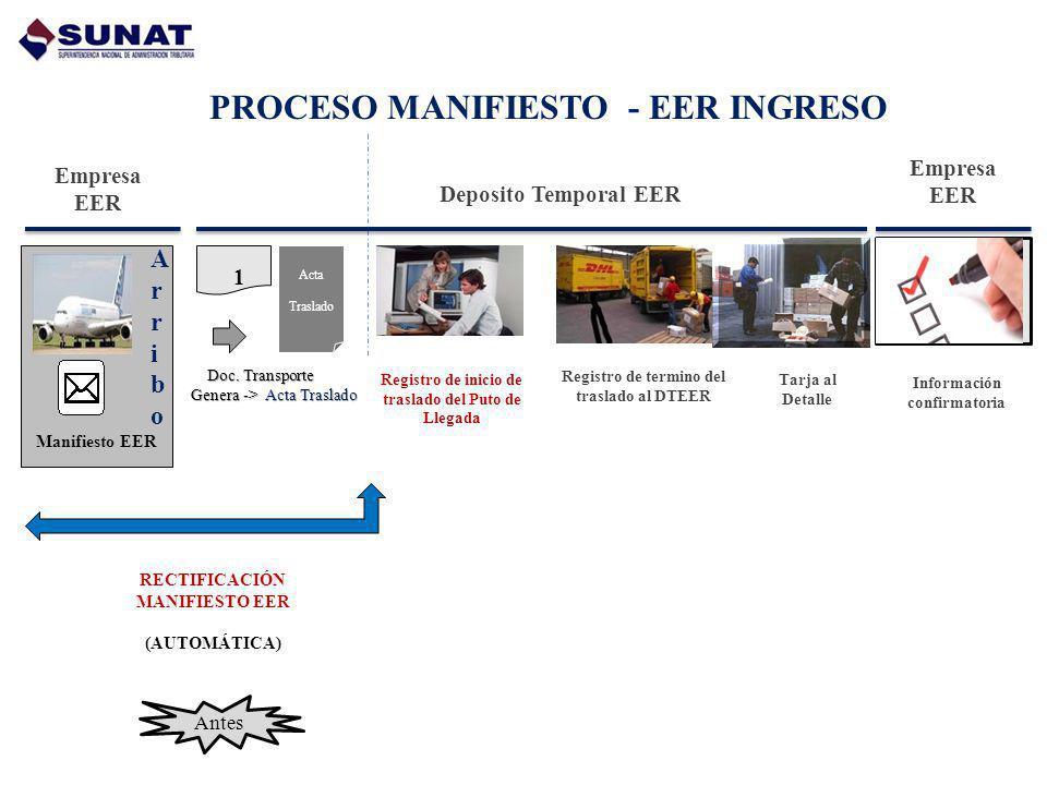 PROCESO MANIFIESTO - EER INGRESO