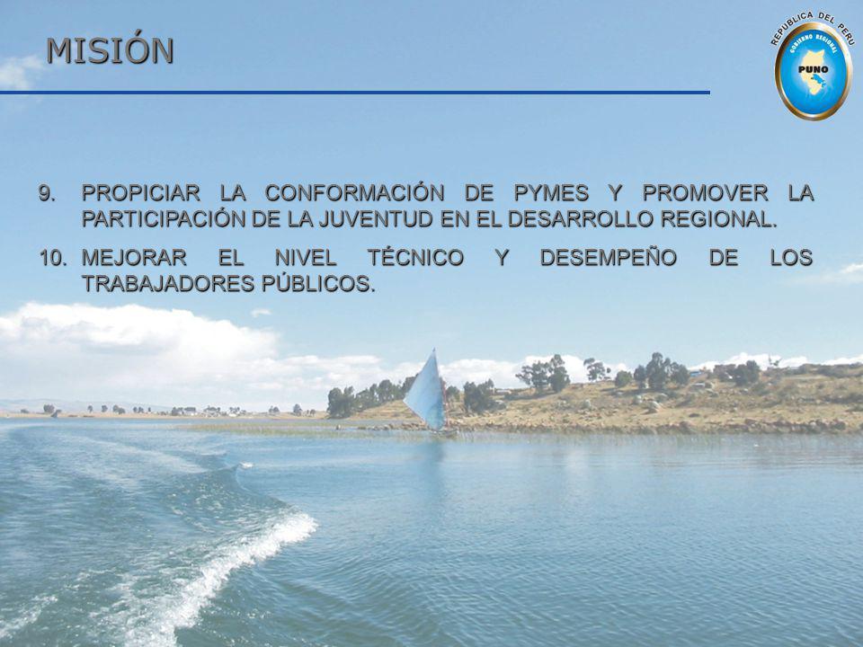 MISIÓN PROPICIAR LA CONFORMACIÓN DE PYMES Y PROMOVER LA PARTICIPACIÓN DE LA JUVENTUD EN EL DESARROLLO REGIONAL.