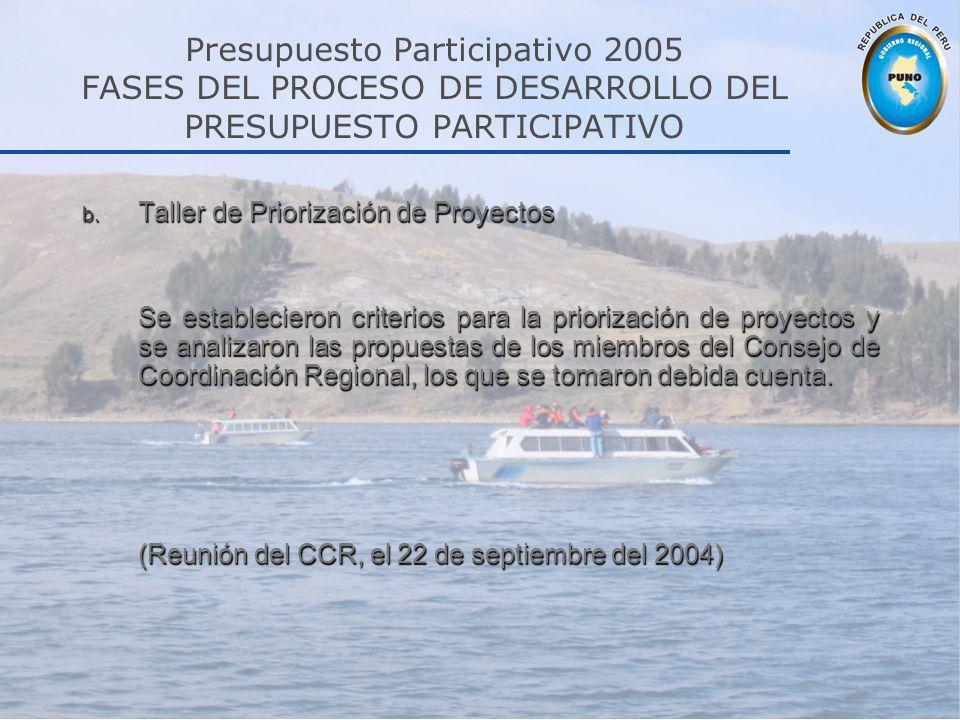 Presupuesto Participativo 2005 FASES DEL PROCESO DE DESARROLLO DEL PRESUPUESTO PARTICIPATIVO