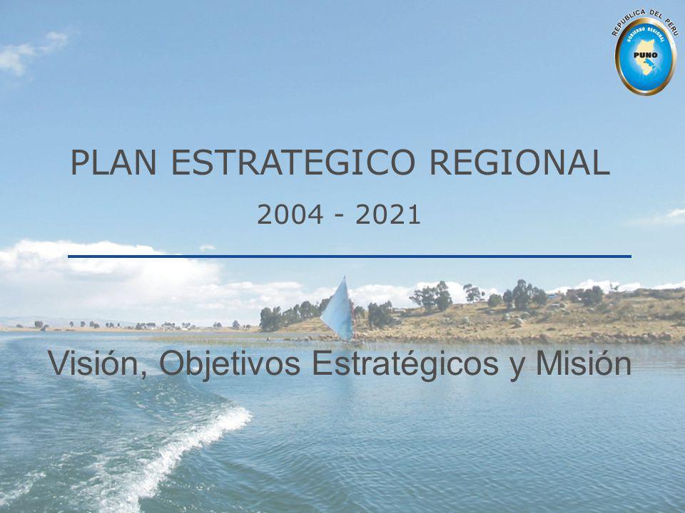 PLAN ESTRATEGICO REGIONAL