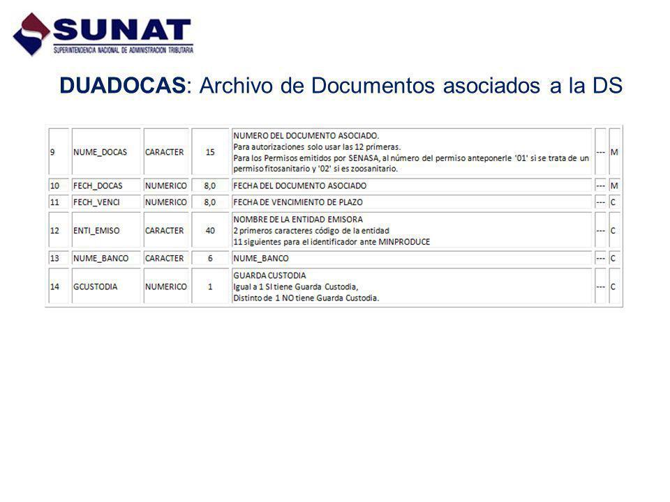 DUADOCAS: Archivo de Documentos asociados a la DS