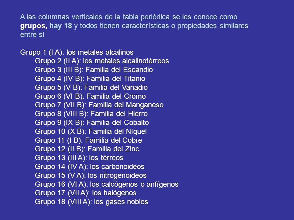 A las columnas verticales de la tabla periódica se les conoce como grupos, hay 18 y todos tienen características o propiedades similares entre sí