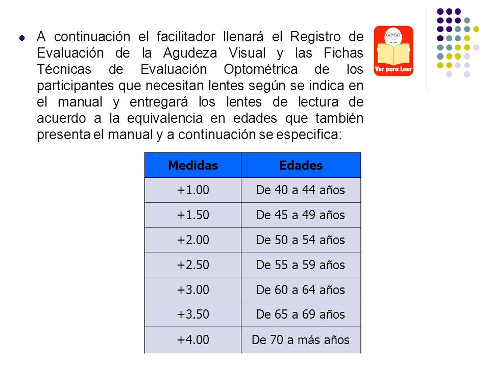A continuación el facilitador llenará el Registro de Evaluación de la Agudeza Visual y las Fichas Técnicas de Evaluación Optométrica de los participantes que necesitan lentes según se indica en el manual y entregará los lentes de lectura de acuerdo a la equivalencia en edades que también presenta el manual y a continuación se especifica: