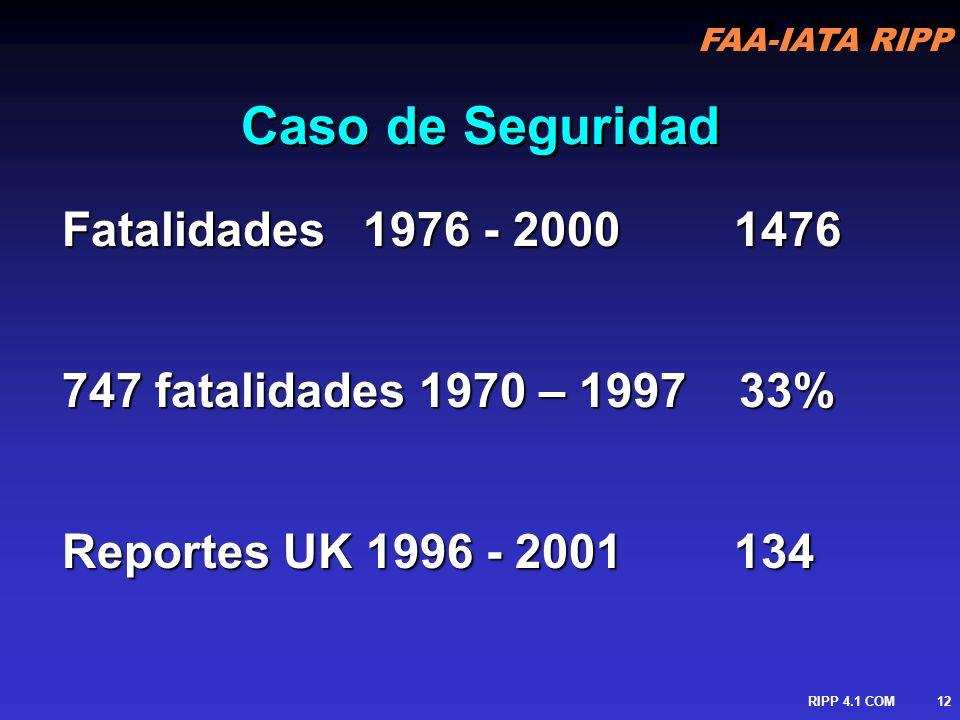 Caso de Seguridad Fatalidades 1976 - 2000 1476