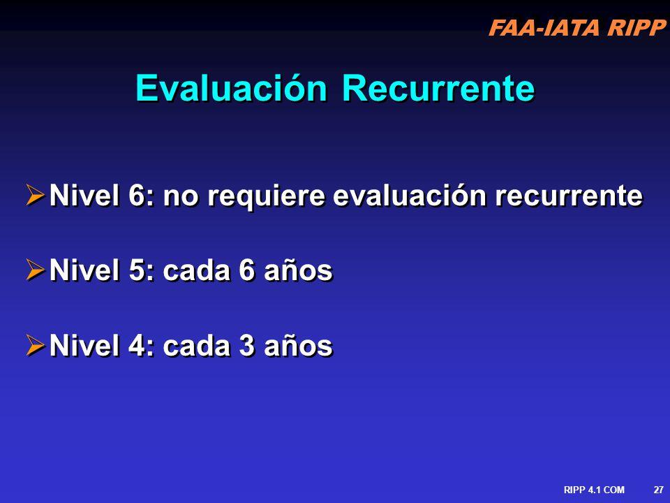 Evaluación Recurrente
