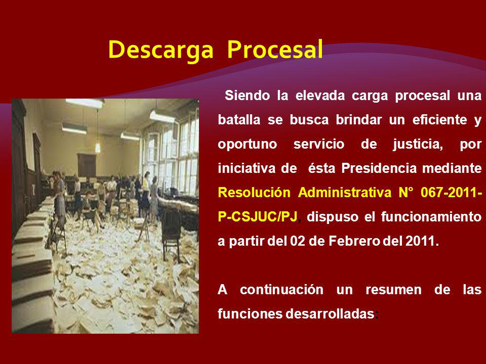 Descarga Procesal