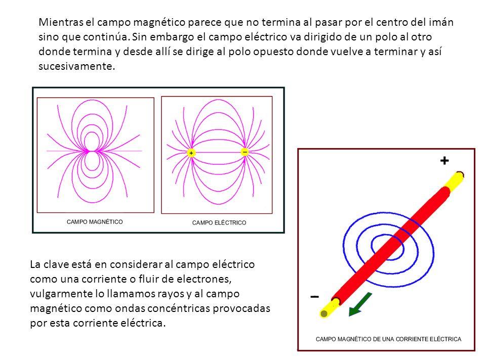 Mientras el campo magnético parece que no termina al pasar por el centro del imán sino que continúa. Sin embargo el campo eléctrico va dirigido de un polo al otro donde termina y desde allí se dirige al polo opuesto donde vuelve a terminar y así sucesivamente.