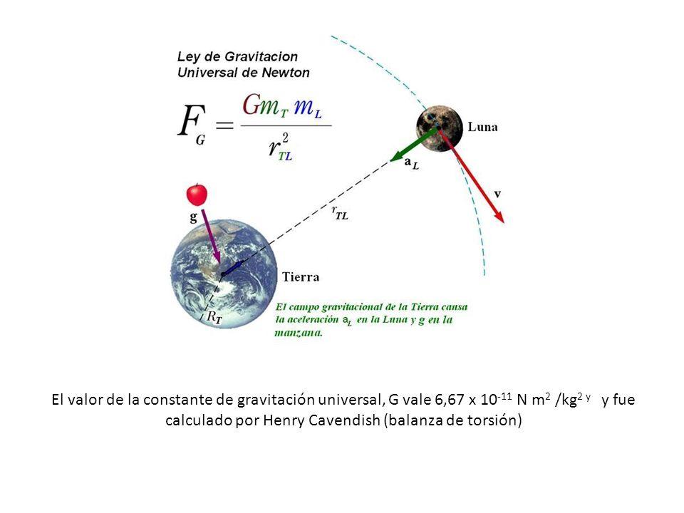 El valor de la constante de gravitación universal, G vale 6,67 x 10-11 N m2 /kg2 y y fue calculado por Henry Cavendish (balanza de torsión)