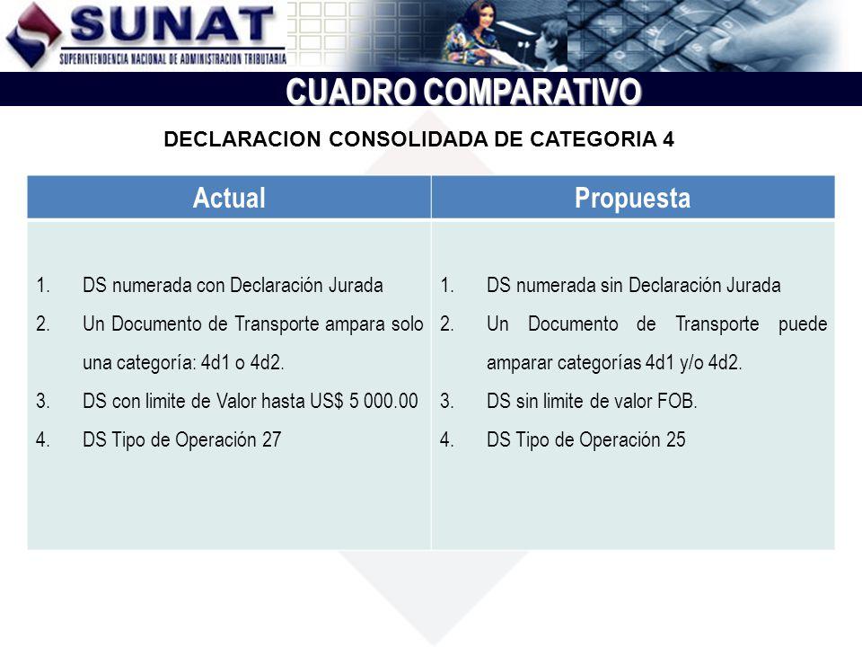 CUADRO COMPARATIVO Actual Propuesta