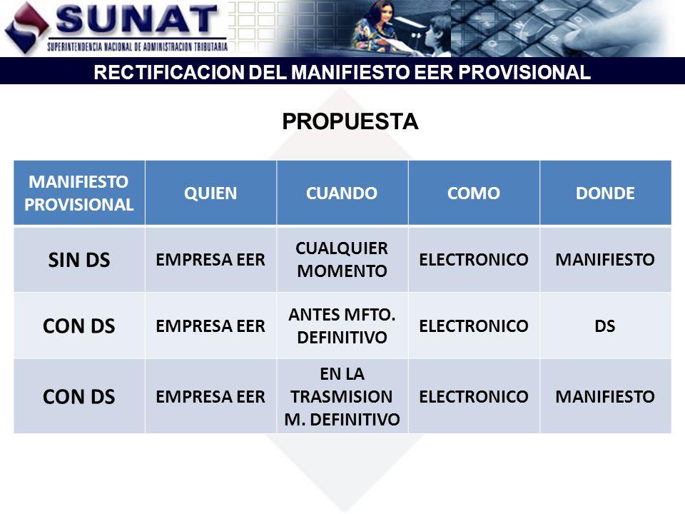 SIN DS PROPUESTA CON DS RECTIFICACION DEL MANIFIESTO EER PROVISIONAL