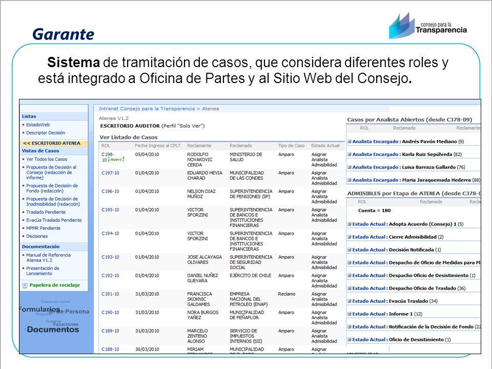 Garante Sistema de tramitación de casos, que considera diferentes roles y está integrado a Oficina de Partes y al Sitio Web del Consejo.