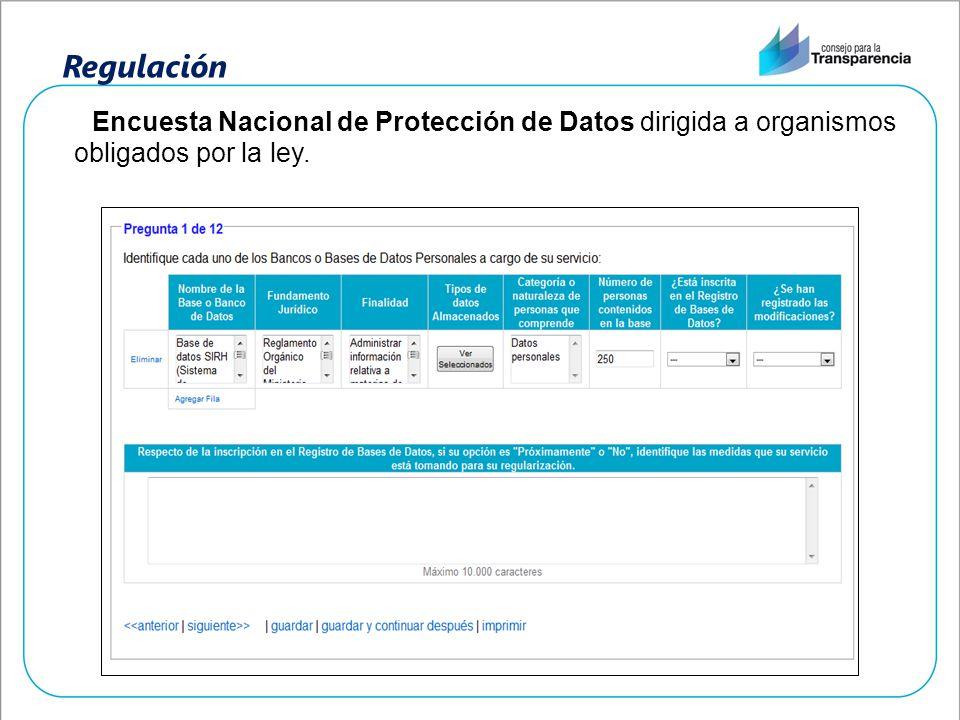 Regulación Encuesta Nacional de Protección de Datos dirigida a organismos obligados por la ley.