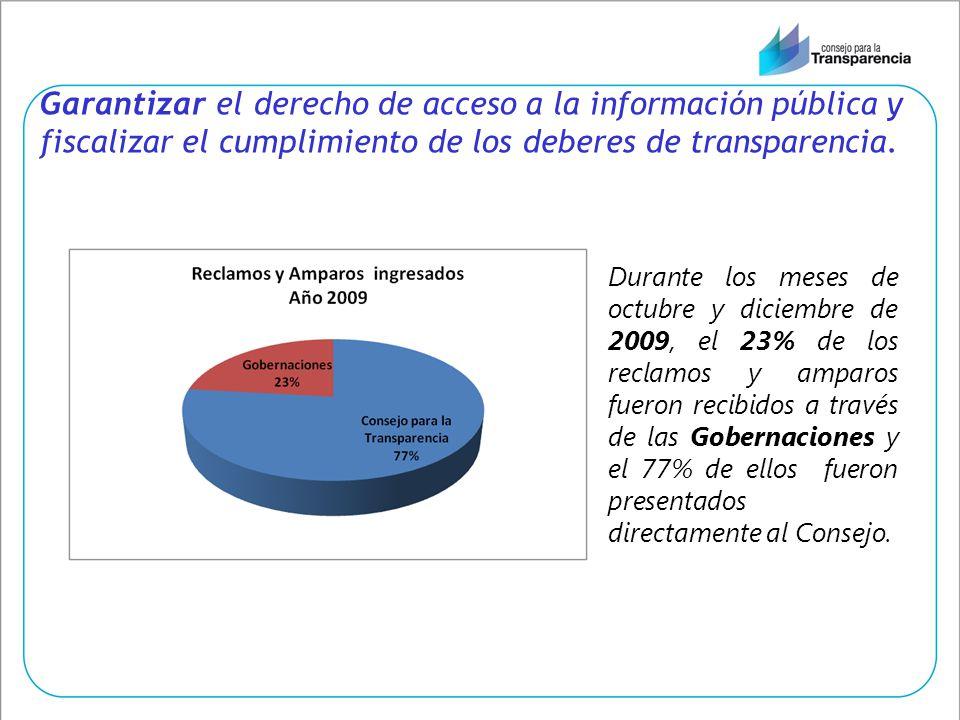 Garantizar el derecho de acceso a la información pública y fiscalizar el cumplimiento de los deberes de transparencia.
