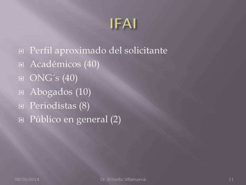 IFAI Perfil aproximado del solicitante Académicos (40) ONG´s (40)