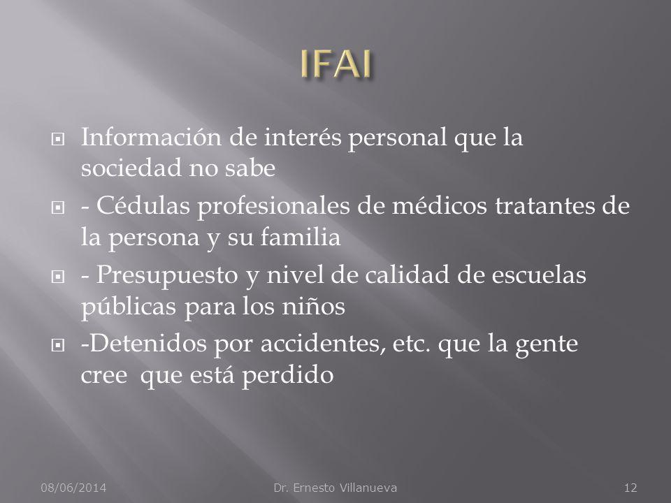 IFAI Información de interés personal que la sociedad no sabe